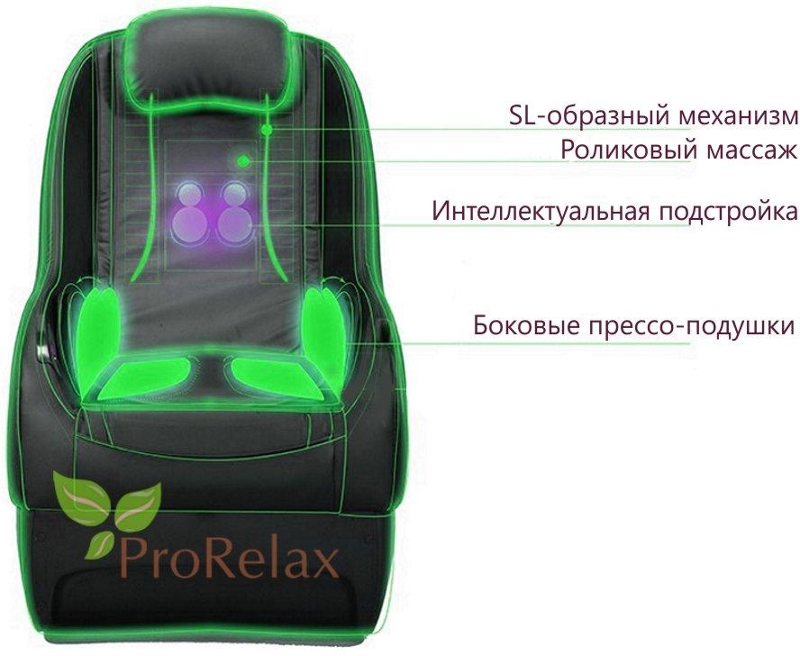 Кресло для массажа спины