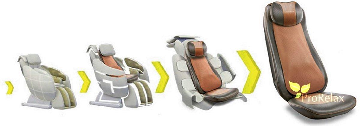 накидка для массажа Quattromed 5 RT-2189